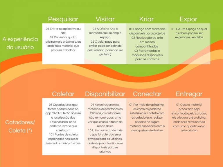 KRIA: sustainable workshops