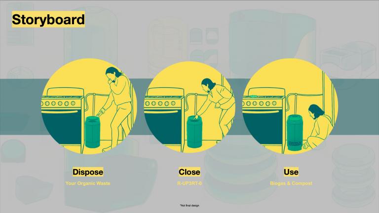 Milieu – Biogas & Compost